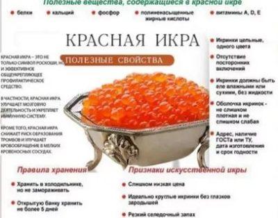 Сколько можно хранить открытую красную икру в холодильнике