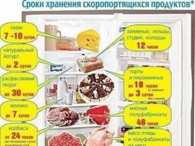 Сколько хранится готовая горбуша в холодильнике
