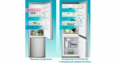 Какая температура должна быть в холодильнике LG