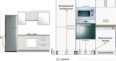 Можно ли ставить розетку за холодильником