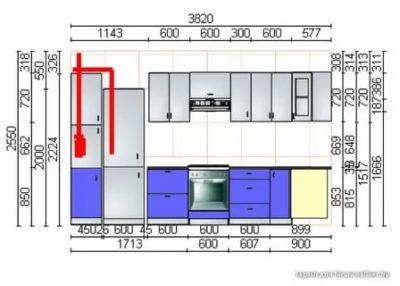 Каким должно быть расстояние от стен до холодильника