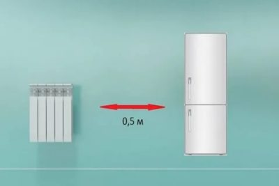 Можно ли ставить морозильную камеру возле батареи