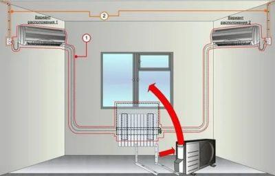 Где правильно установить розетку для кондиционера