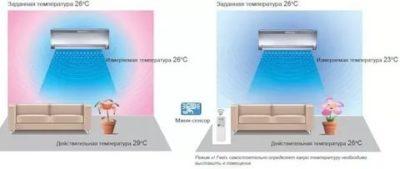 Какую температуру нужно выставлять на кондиционере