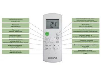 Что значит кнопка Smart на кондиционере
