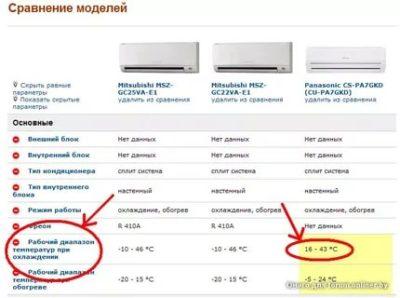 Какая оптимальная температура для кондиционера дома