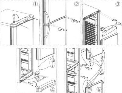 Как сделать чтобы дверь холодильника открывалась в другую сторону