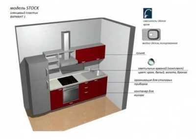 Какое расстояние должно быть между плитой и холодильником