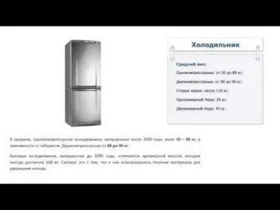 Сколько весит холодильник Индезит