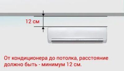 Какое расстояние должно быть между натяжным потолком и кондиционером