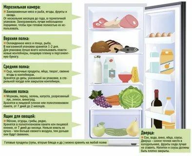 Сколько выставлять температуру в холодильнике