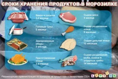 Сколько можно хранить продукты в морозильной камере