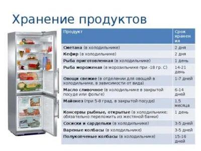 Сколько можно хранить в холодильнике творожную запеканку