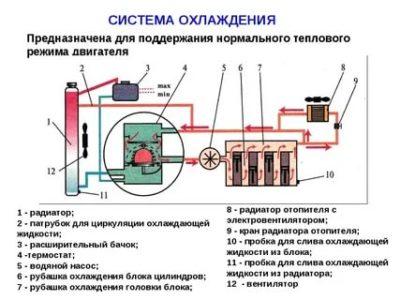 Что такое статическая система охлаждения