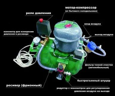 Какое давление может создать компрессор от холодильника
