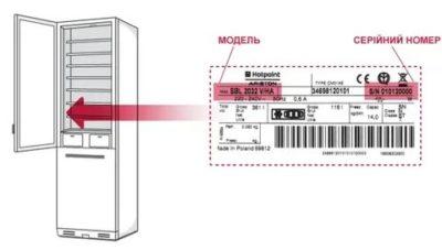 Как определить дату выпуска холодильника Индезит