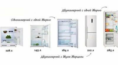 Сколько литров в холодильнике