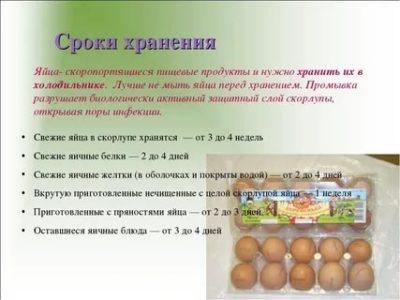 Как долго можно хранить яйца в холодильнике
