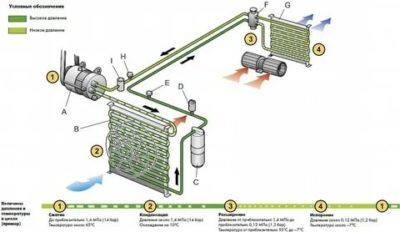 Почему не запускается компрессор в кондиционере