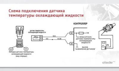 Как проверить датчик системы охлаждения