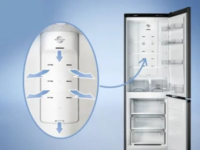 Что такое система No Frost в холодильнике