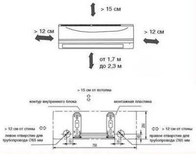 Сколько сантиметров от потолка должен висеть кондиционер