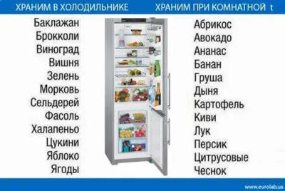 Сколько можно хранить солянку в холодильнике